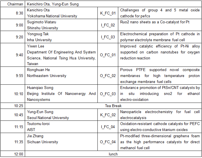 第八届亚洲化学电源会议